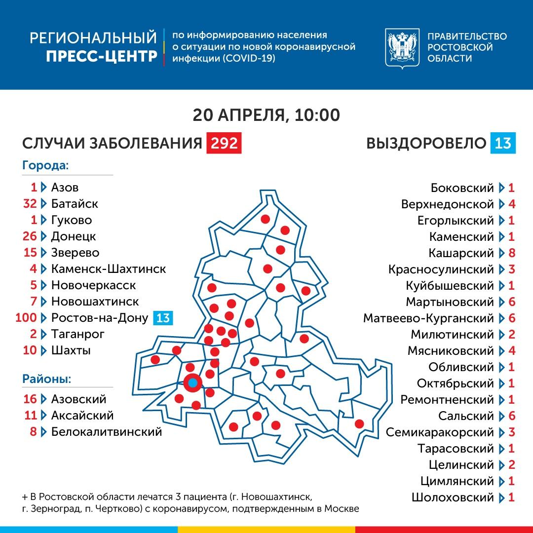 COVID-19: За сутки коронавирус подтвержден еще у 60 жителей Ростовской области