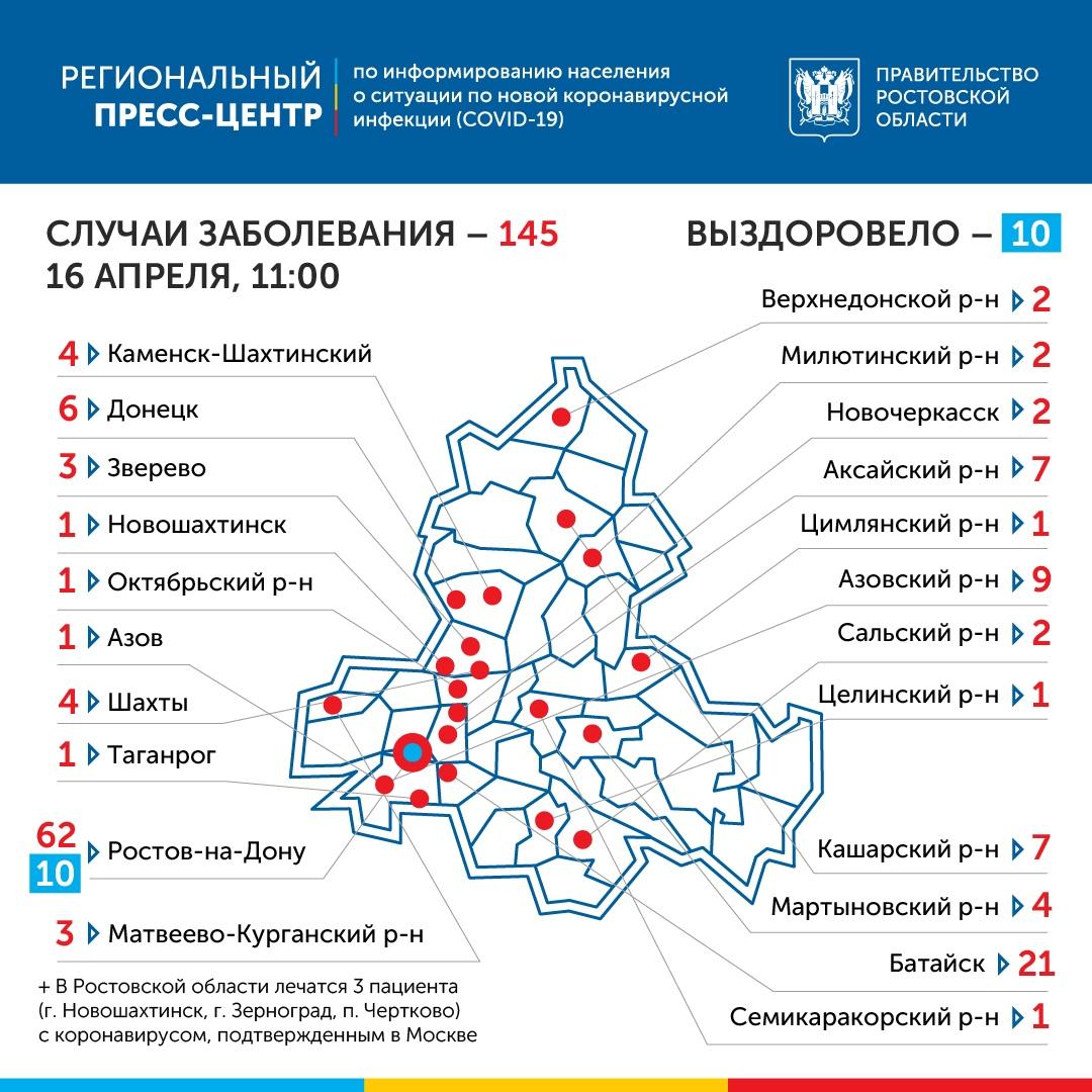 В Ростовской области коронавирус выявили еще у 41 человека, 3 новых случая под Таганрогом