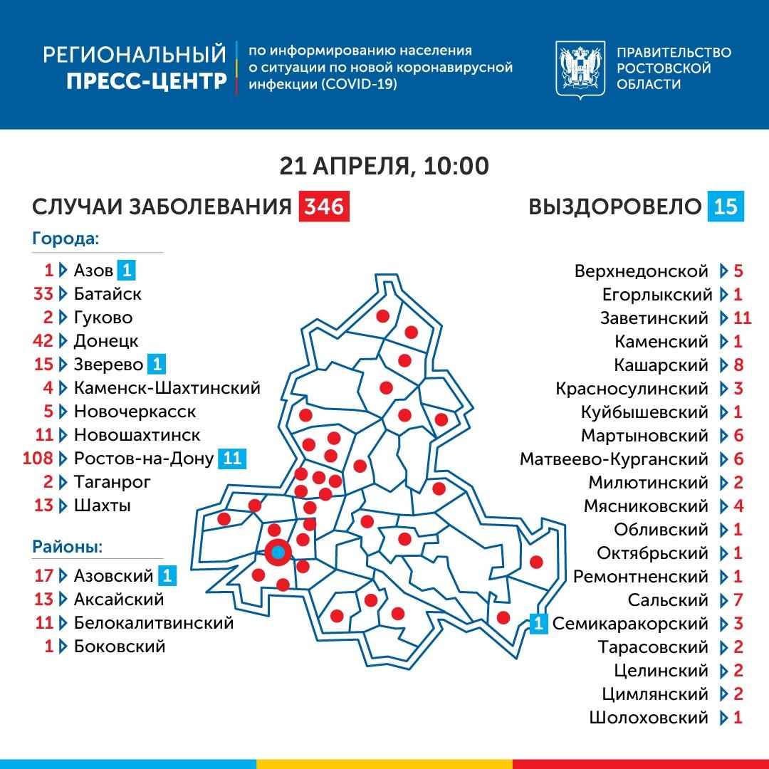 COVID-19: В Ростовской области диагноз коронавирусной инфекции за сутки подтвержден еще у 54 человек