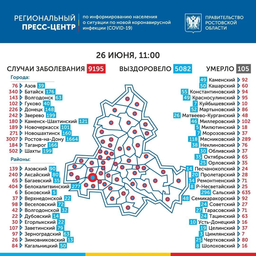 COVID-19:В Таганроге количество заболевших коронавирусом возросло до 184, под наблюдением 252